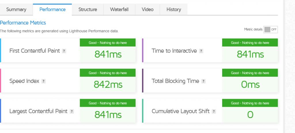 complete gtmetrix performance